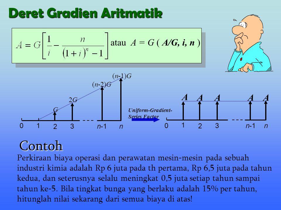 atau A = G ( )A/G, i, n Uniform-Gradient- Series Factor 01 2 3n-1 n (n-2)G (n-1)G 2G2G G 0 1 2 3n-1n A A AAA Deret Gradien Aritmatik Perkiraan biaya o