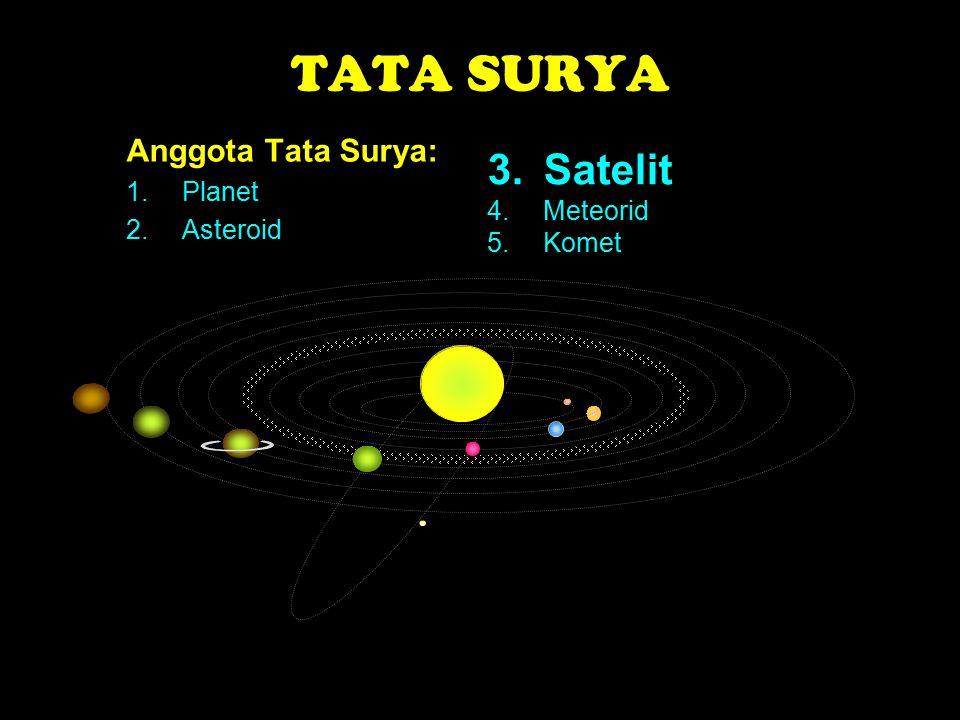 TATA SURYA Anggota Tata Surya: 1.Planet 2.Asteroid 3.Satelit 4.Meteorid 5.Komet