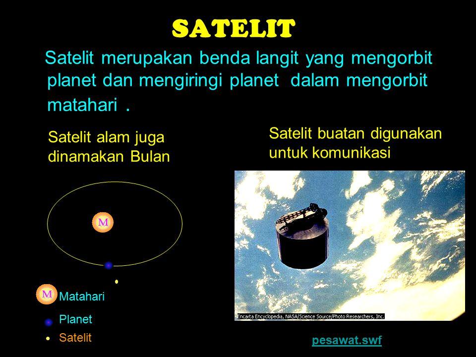 SATELIT Satelit merupakan benda langit yang mengorbit planet dan mengiringi planet dalam mengorbit matahari. Planet Satelit Matahari Satelit alam juga