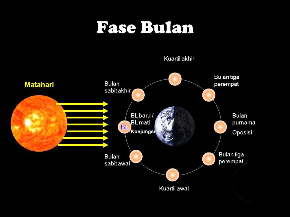 Fase Bulan Matahari BL BL baru / BL mati Konjungsi Bulan sabit awal Kuartil awal Bulan tiga perempat Bulan purnama Oposisi Bulan tiga perempat Kuartil
