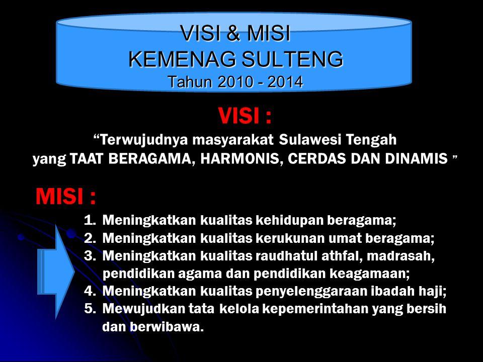 VISI : Terwujudnya masyarakat Sulawesi Tengah yang TAAT BERAGAMA, HARMONIS, CERDAS DAN DINAMIS 1.Meningkatkan kualitas kehidupan beragama; 2.Meningkatkan kualitas kerukunan umat beragama; 3.