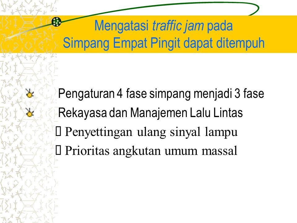 Mengatasi traffic jam pada Simpang Empat Pingit dapat ditempuh Pengaturan 4 fase simpang menjadi 3 fase Rekayasa dan Manajemen Lalu Lintas  Penyettingan ulang sinyal lampu  Prioritas angkutan umum massal