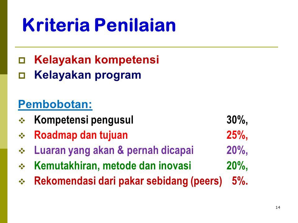 14 Kriteria Penilaian  Kelayakan kompetensi  Kelayakan program Pembobotan:  Kompetensi pengusul 30%,  Roadmap dan tujuan 25%,  Luaran yang akan &