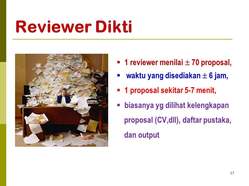 Reviewer Dikti 17  1 reviewer menilai  70 proposal,  waktu yang disediakan  6 jam,  1 proposal sekitar 5-7 menit,  biasanya yg dilihat kelengkap