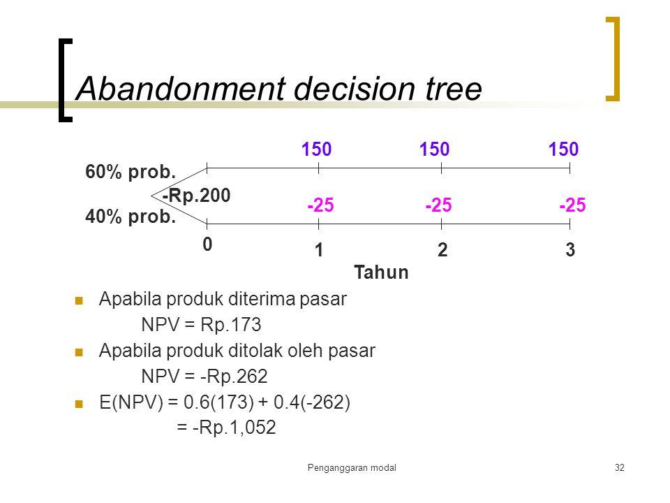 Penganggaran modal32 Abandonment decision tree Apabila produk diterima pasar NPV = Rp.173 Apabila produk ditolak oleh pasar NPV = -Rp.262 E(NPV) = 0.6