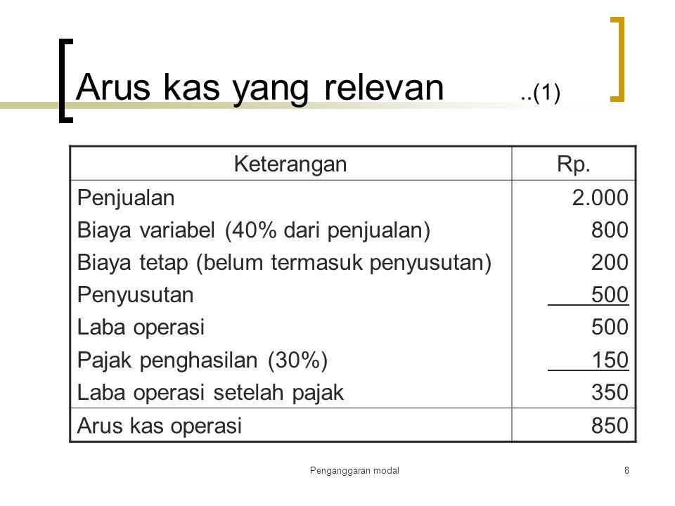 Penganggaran modal9 Arus kas yang relevan..(2) Arus kas operasi produk baruRp.850 juta Berkurangnya kas produk lamaRp.100 juta Kas operasi yang relevanRp.750 juta Biaya riset yang sudah dikeluarkan sebesar Rp.300 juta, tidak relevan dalam taksiran arus (merupakan sunk cost).