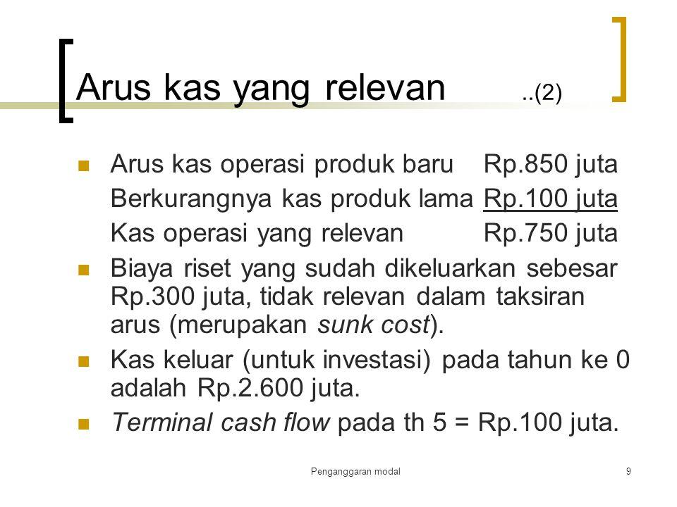 Penganggaran modal10 Arus kas yang relevan..(3) Arus kas selama 5 tahun adalah sbb: 01 23 4 5 -2.600 +750 +750 +750 +750 +750 +100