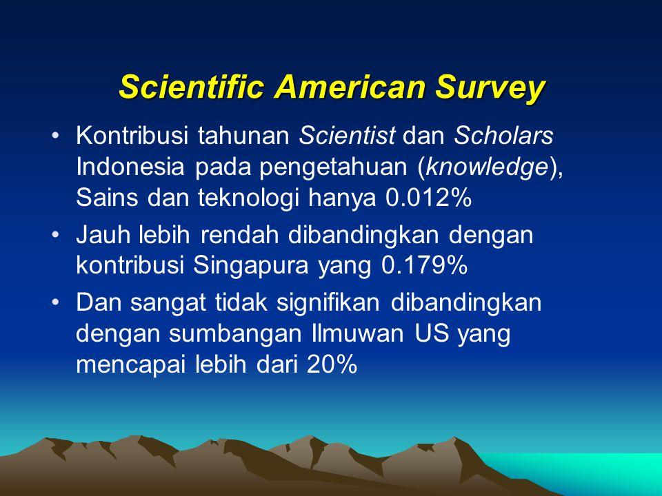 Scientific American Survey Kontribusi tahunan Scientist dan Scholars Indonesia pada pengetahuan (knowledge), Sains dan teknologi hanya 0.012% Jauh leb