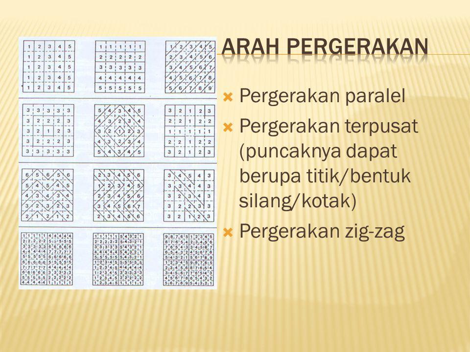  Pergerakan paralel  Pergerakan terpusat (puncaknya dapat berupa titik/bentuk silang/kotak)  Pergerakan zig-zag