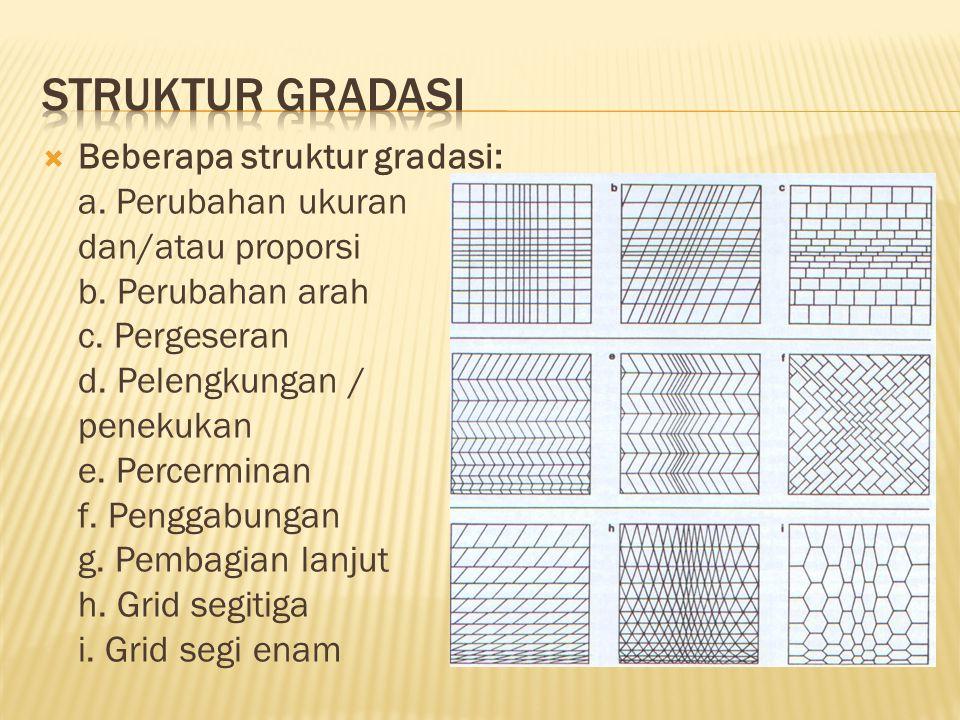 Beberapa struktur gradasi: a. Perubahan ukuran dan/atau proporsi b. Perubahan arah c. Pergeseran d. Pelengkungan / penekukan e. Percerminan f. Pengg