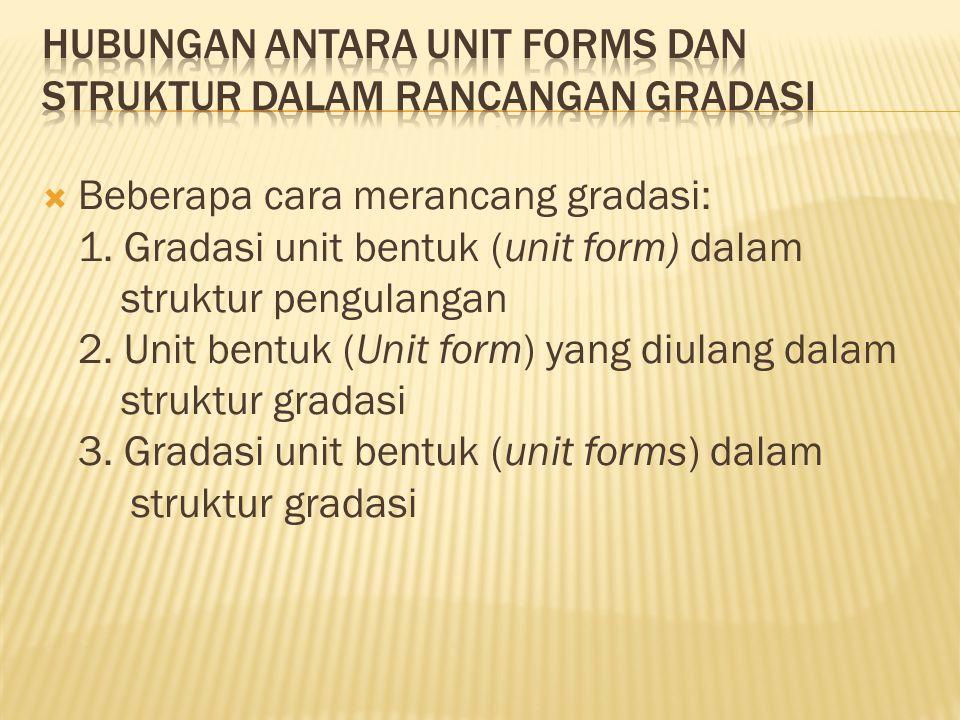  Beberapa cara merancang gradasi: 1. Gradasi unit bentuk (unit form) dalam struktur pengulangan 2. Unit bentuk (Unit form) yang diulang dalam struktu