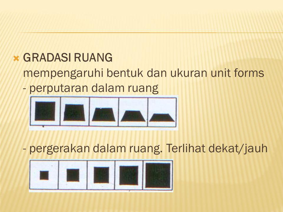  GRADASI BENTUK (SHAPE) - Peleburan / pengurangan (Union/Subtraction) - Peregangan/Penekanan (tension/compression).