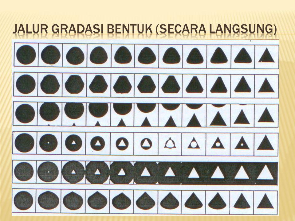  Dua faktor penting dalam merancang suatu pola gradasi: 1.
