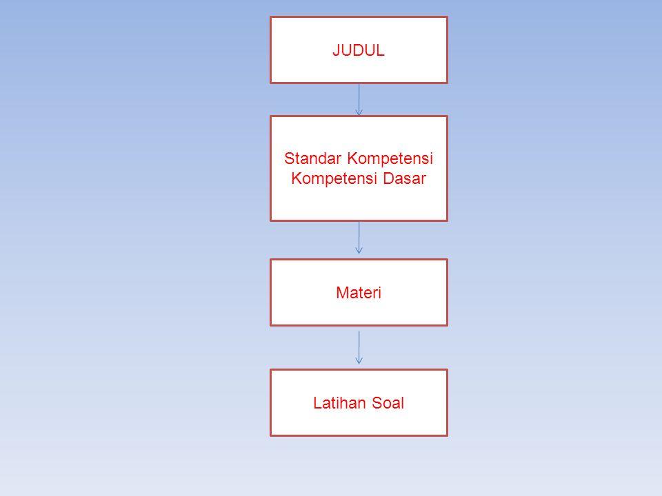 Nama: 1. SYIFA ADDENA 2011 121 175 2. WULANDARI 2011 121 172 Kelas:5D MATA KULIAH: ICT
