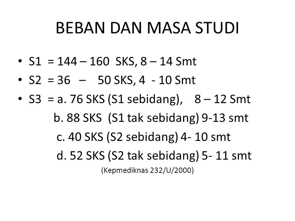 BEBAN DAN MASA STUDI S1 = 144 – 160 SKS, 8 – 14 Smt S2 = 36 – 50 SKS, 4 - 10 Smt S3 = a.