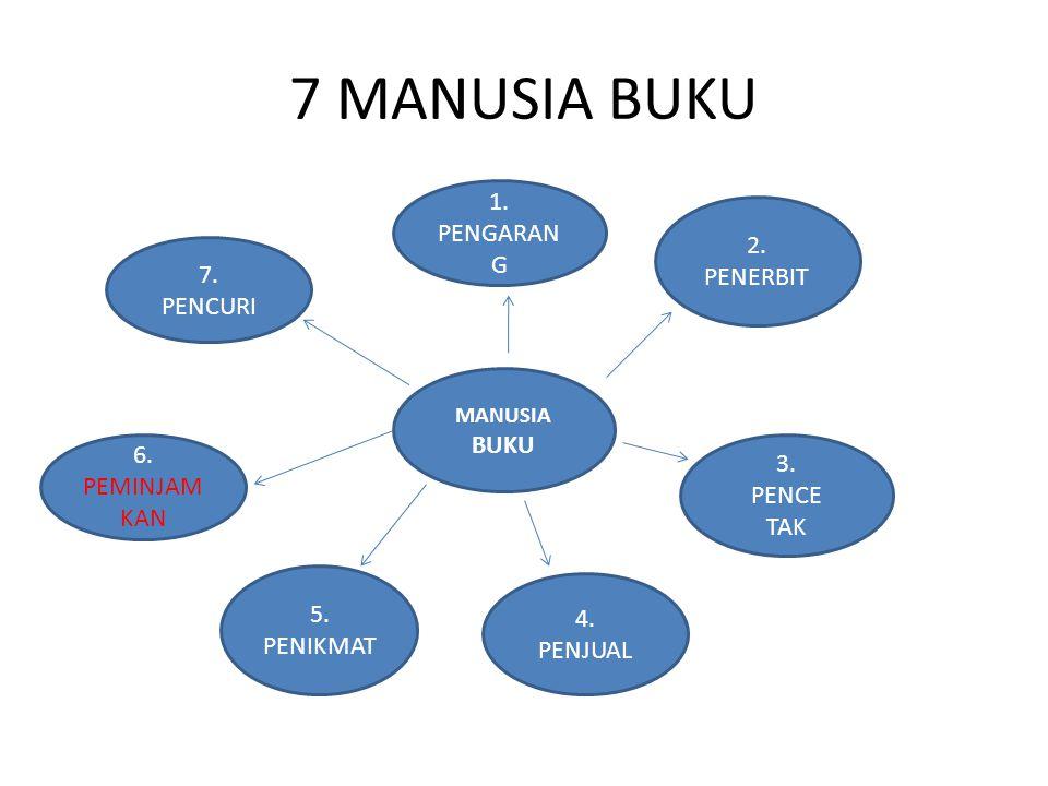 7 MANUSIA BUKU MANUSIA BUKU 2.PENERBIT 1. PENGARAN G 3.