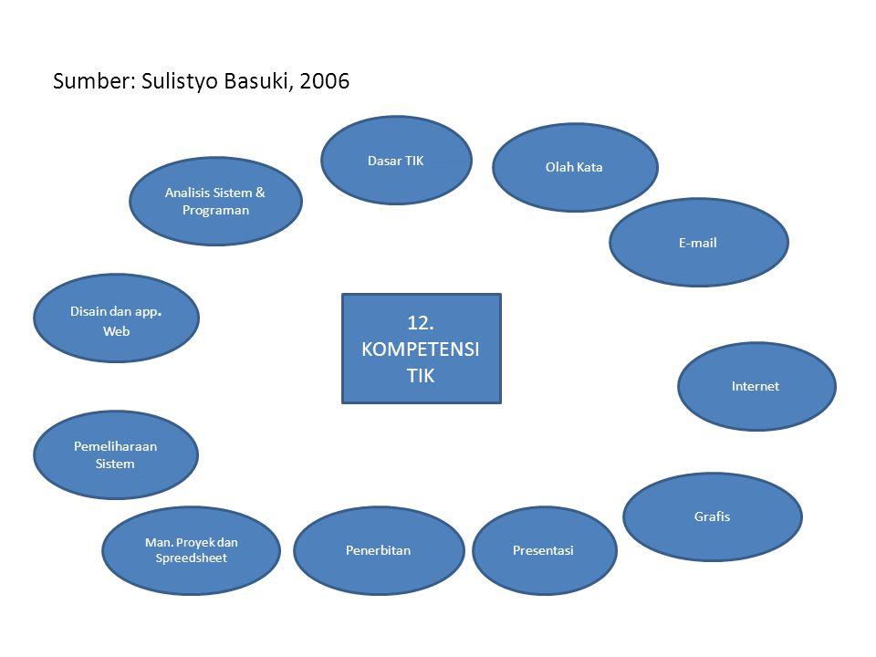 Sumber: Sulistyo Basuki, 2006 12.