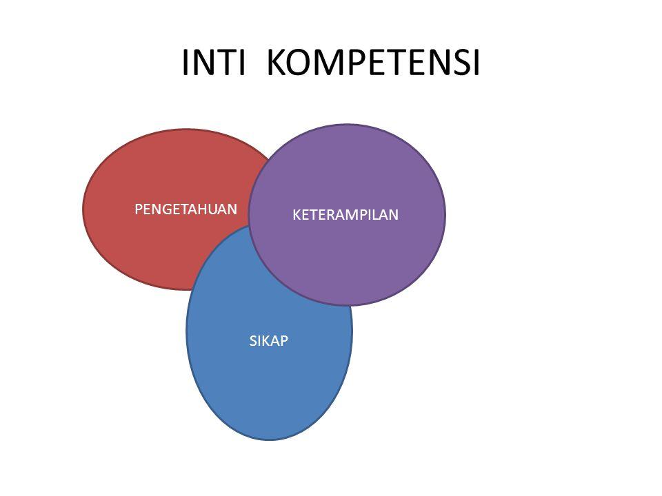 Inti Kompetensi Pengetahuan (knowledge) ditentukan oleh pendidikan, kecerdasan intelektual. Keterampilan (skills) ditentukan oleh pengalaman, sarana d
