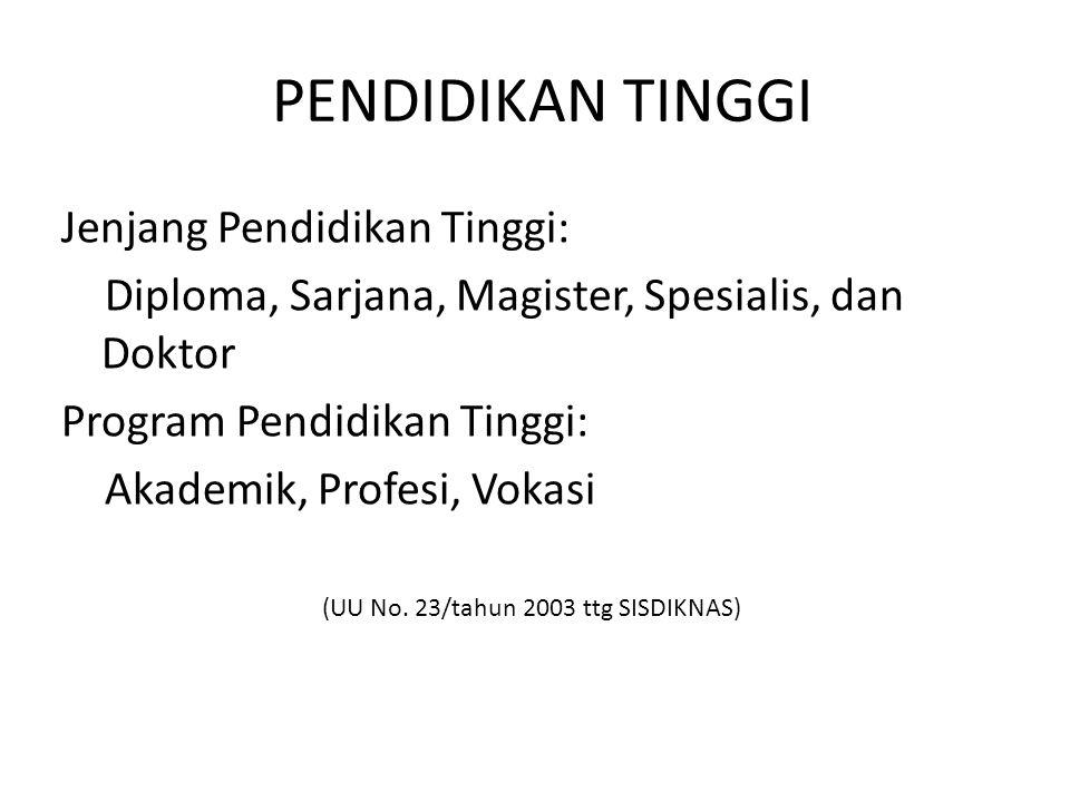 PENDIDIKAN TINGGI Jenjang Pendidikan Tinggi: Diploma, Sarjana, Magister, Spesialis, dan Doktor Program Pendidikan Tinggi: Akademik, Profesi, Vokasi (UU No.