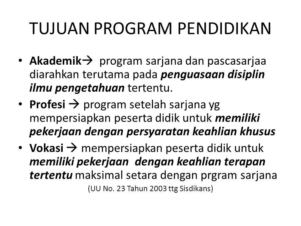 PENDIDIKAN TINGGI Jenjang Pendidikan Tinggi: Diploma, Sarjana, Magister, Spesialis, dan Doktor Program Pendidikan Tinggi: Akademik, Profesi, Vokasi (U