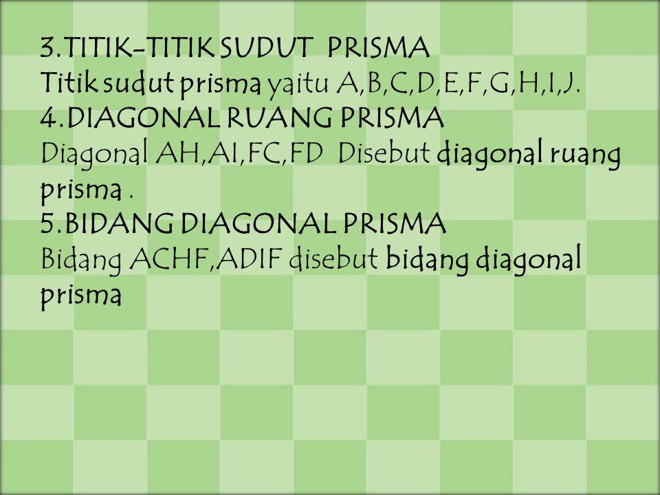 3.TITIK-TITIK SUDUT PRISMA Titik sudut prisma yaitu A,B,C,D,E,F,G,H,I,J. 4.DIAGONAL RUANG PRISMA Diagonal AH,AI,FC,FD Disebut diagonal ruang prisma. 5