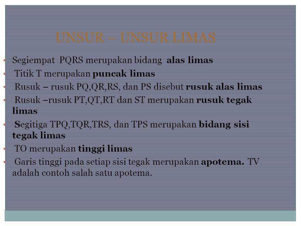 UNSUR – UNSUR LIMAS Segiempat PQRS merupakan bidang alas limas Titik T merupakan puncak limas Rusuk – rusuk PQ,QR,RS, dan PS disebut rusuk alas limas
