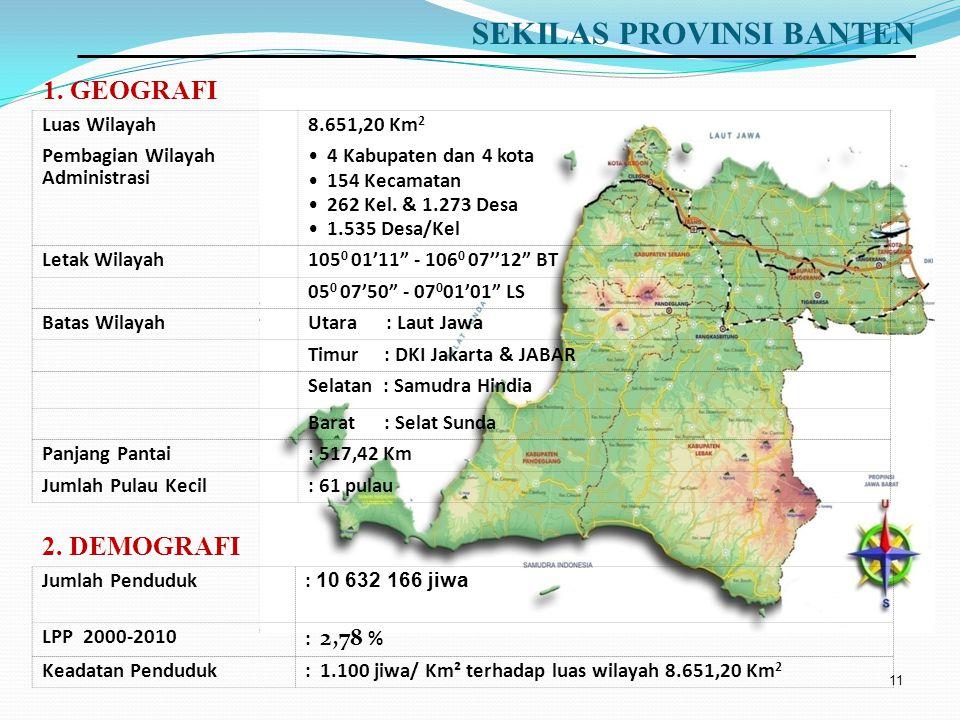 1. GEOGRAFI Luas Wilayah8.651,20 Km 2 Pembagian Wilayah Administrasi 4 Kabupaten dan 4 kota 154 Kecamatan 262 Kel. & 1.273 Desa 1.535 Desa/Kel Letak W