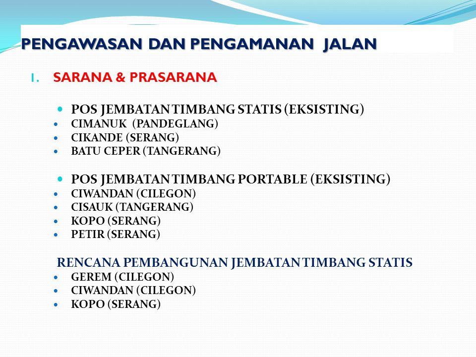 PENGAWASAN DAN PENGAMANAN JALAN 1. SARANA & PRASARANA POS JEMBATAN TIMBANG STATIS (EKSISTING) CIMANUK (PANDEGLANG) CIKANDE (SERANG) BATU CEPER (TANGER