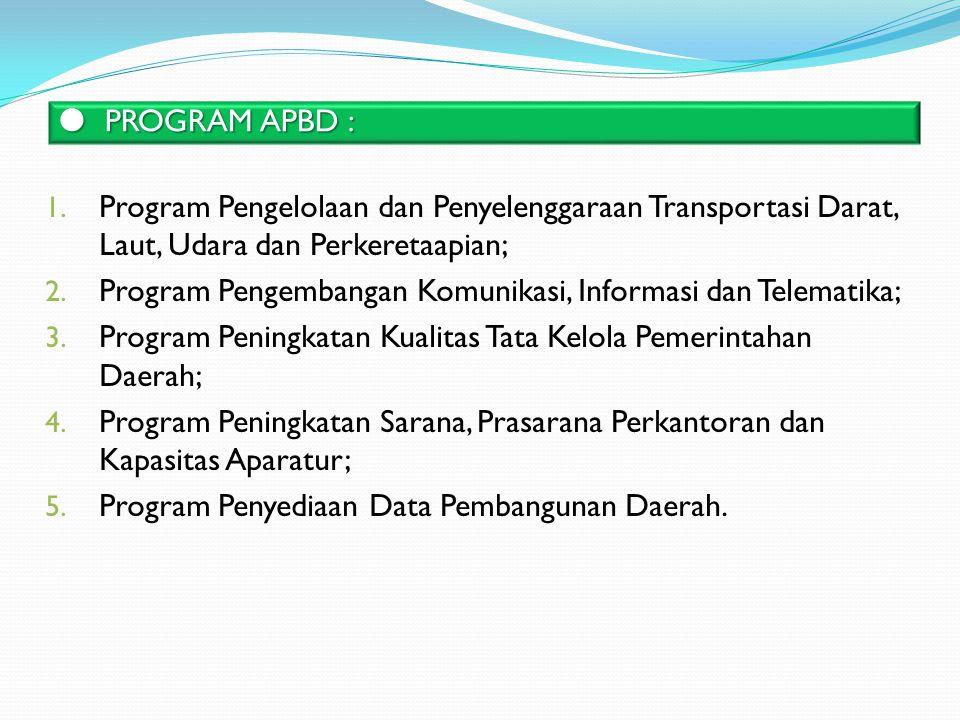  PROGRAM APBD : 1. Program Pengelolaan dan Penyelenggaraan Transportasi Darat, Laut, Udara dan Perkeretaapian; 2. Program Pengembangan Komunikasi, In