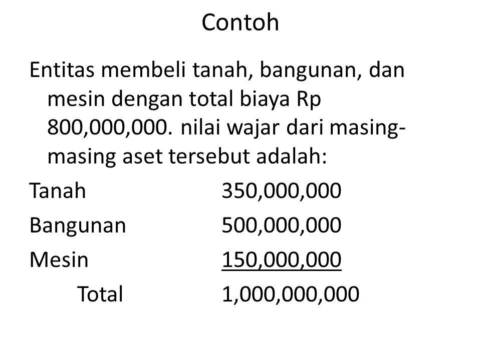 Contoh Entitas membeli tanah, bangunan, dan mesin dengan total biaya Rp 800,000,000. nilai wajar dari masing- masing aset tersebut adalah: Tanah350,00