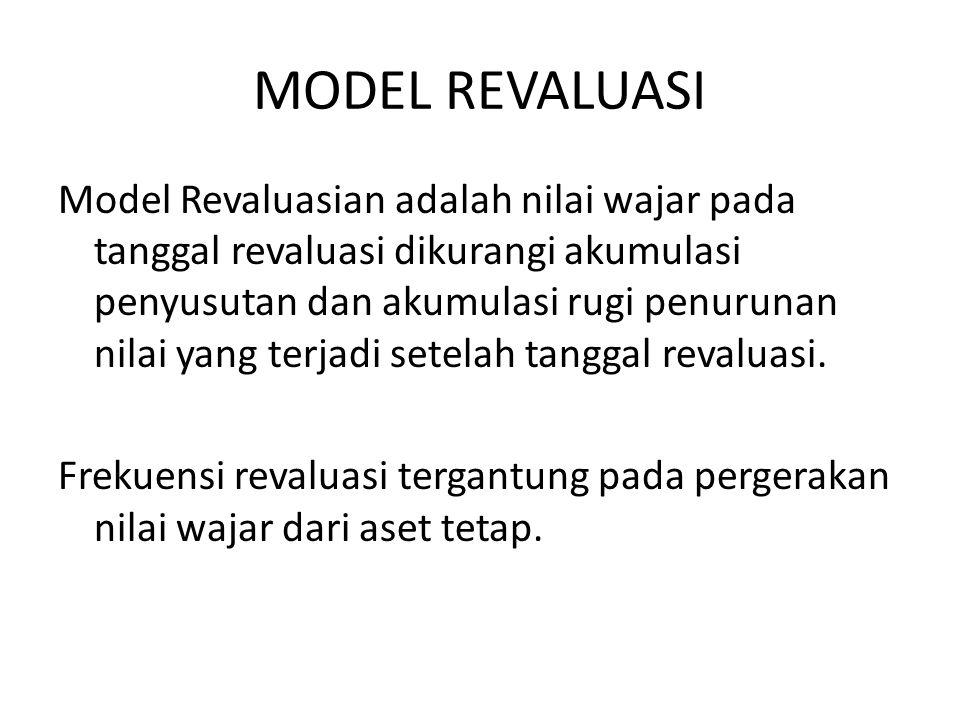 MODEL REVALUASI Model Revaluasian adalah nilai wajar pada tanggal revaluasi dikurangi akumulasi penyusutan dan akumulasi rugi penurunan nilai yang ter
