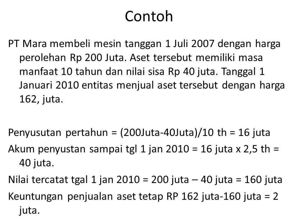 Contoh PT Mara membeli mesin tanggan 1 Juli 2007 dengan harga perolehan Rp 200 Juta. Aset tersebut memiliki masa manfaat 10 tahun dan nilai sisa Rp 40