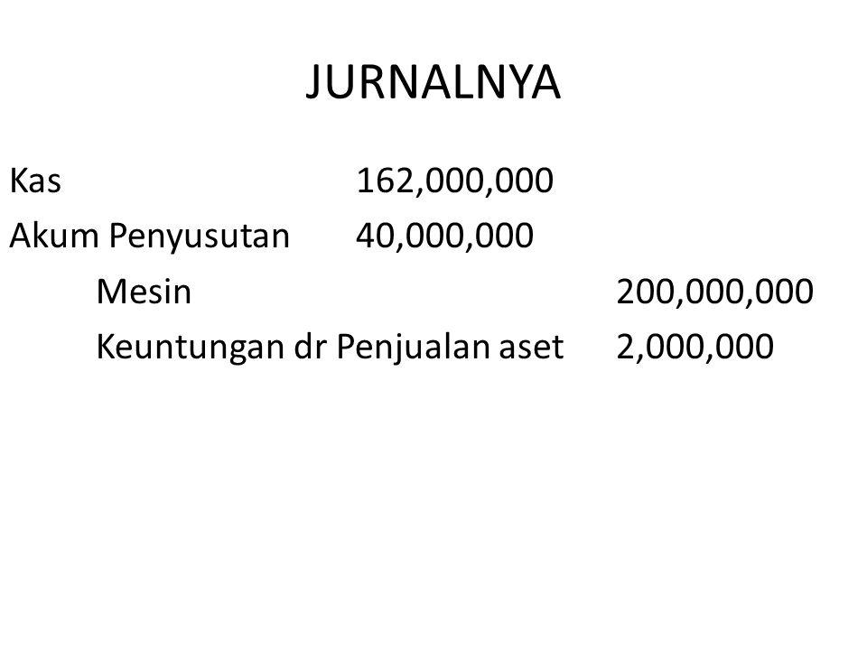 JURNALNYA Kas 162,000,000 Akum Penyusutan40,000,000 Mesin200,000,000 Keuntungan dr Penjualan aset2,000,000