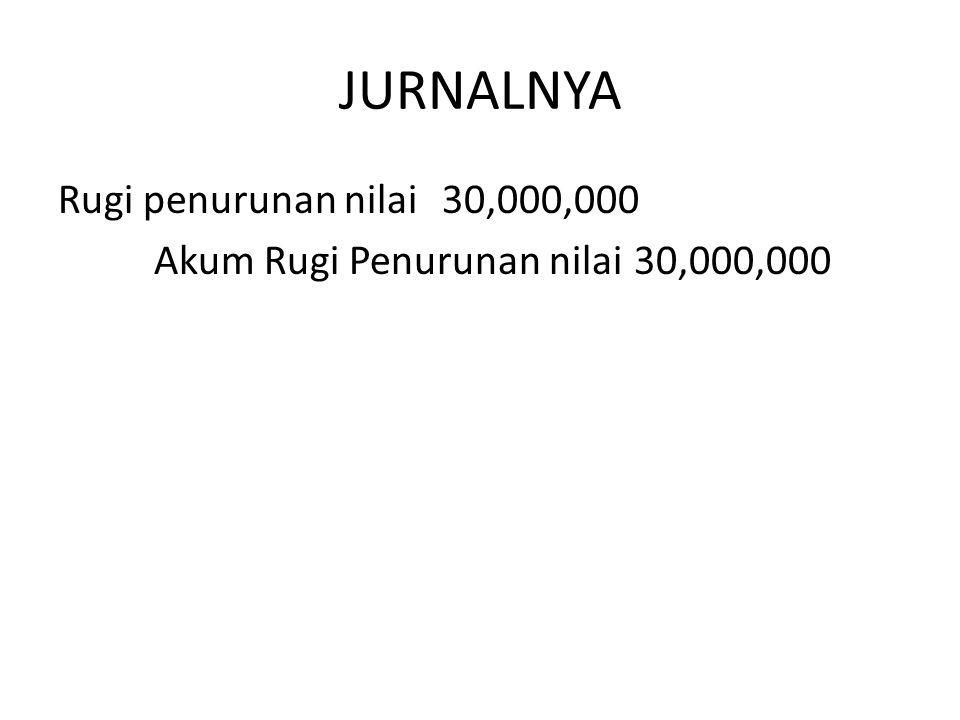 JURNALNYA Rugi penurunan nilai30,000,000 Akum Rugi Penurunan nilai30,000,000