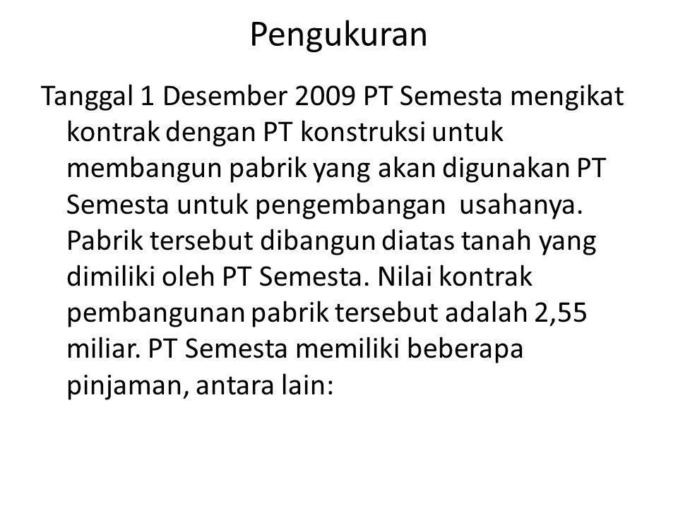 Pengukuran Tanggal 1 Desember 2009 PT Semesta mengikat kontrak dengan PT konstruksi untuk membangun pabrik yang akan digunakan PT Semesta untuk pengem
