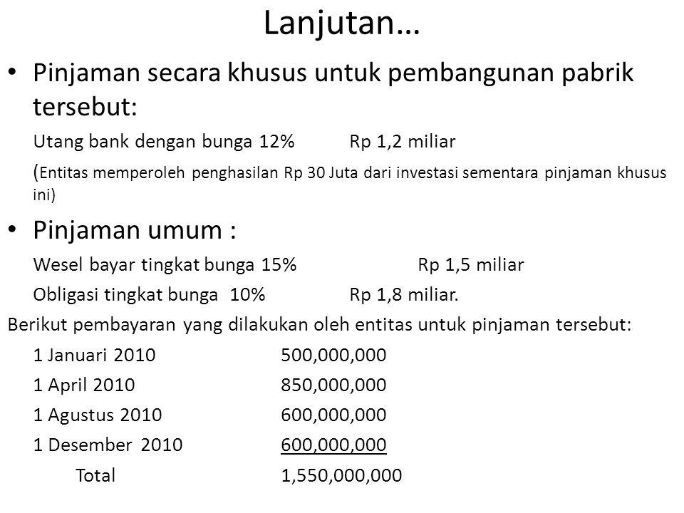Lanjutan… Pinjaman secara khusus untuk pembangunan pabrik tersebut: Utang bank dengan bunga 12% Rp 1,2 miliar ( Entitas memperoleh penghasilan Rp 30 J
