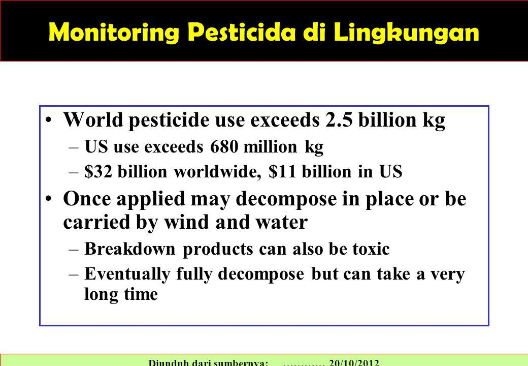 Monitoring Pesticida di Lingkungan World pesticide use exceeds 2.5 billion kg –US use exceeds 680 million kg –$32 billion worldwide, $11 billion in US Once applied may decompose in place or be carried by wind and water –Breakdown products can also be toxic –Eventually fully decompose but can take a very long time Diunduh dari sumbernya: ………… 20/10/2012