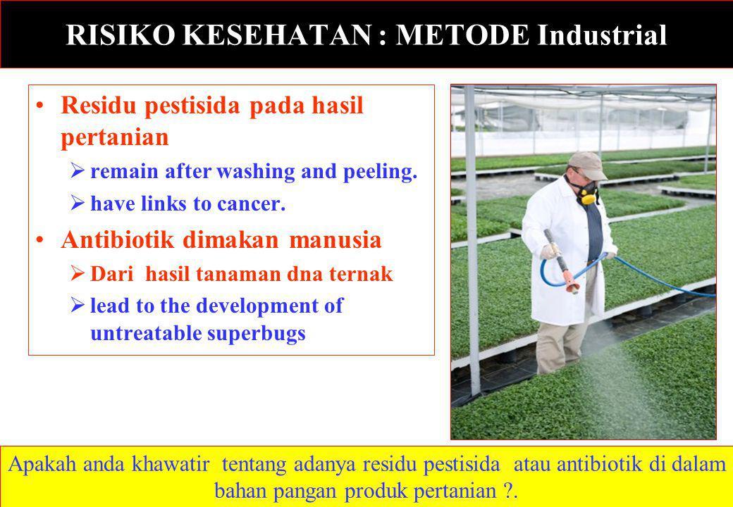 RISIKO KESEHATAN Hormon pertumbuhan tanaman dan ternak  Mengganggu sistem endocrine.