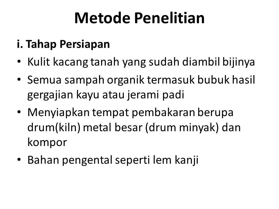 Metode Penelitian i.