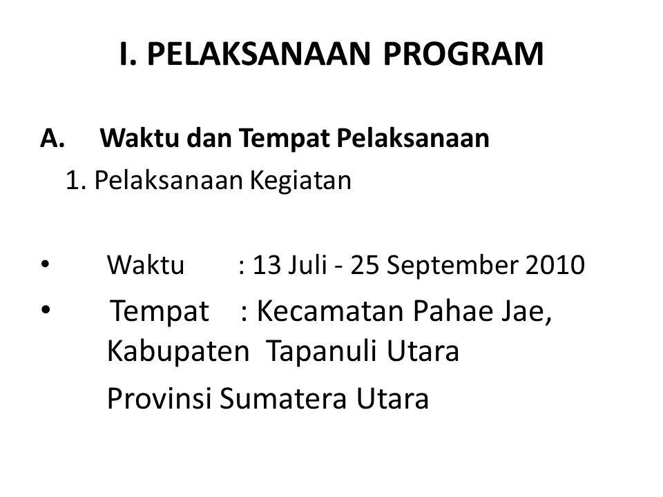 I. PELAKSANAAN PROGRAM A. Waktu dan Tempat Pelaksanaan 1. Pelaksanaan Kegiatan Waktu : 13 Juli - 25 September 2010 Tempat : Kecamatan Pahae Jae, Kabup