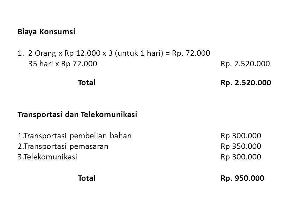 Biaya Konsumsi 1. 2 Orang x Rp 12.000 x 3 (untuk 1 hari) = Rp. 72.000 35 hari x Rp 72.000Rp. 2.520.000 TotalRp. 2.520.000 Transportasi dan Telekomunik