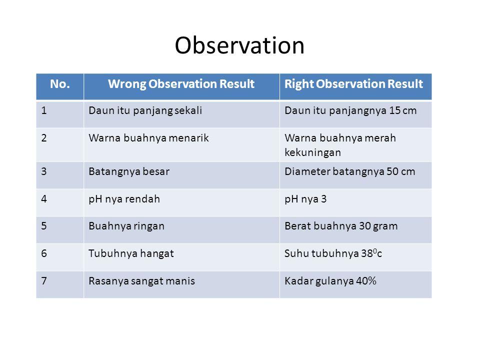 Observation No.Wrong Observation ResultRight Observation Result 1Daun itu panjang sekaliDaun itu panjangnya 15 cm 2Warna buahnya menarikWarna buahnya