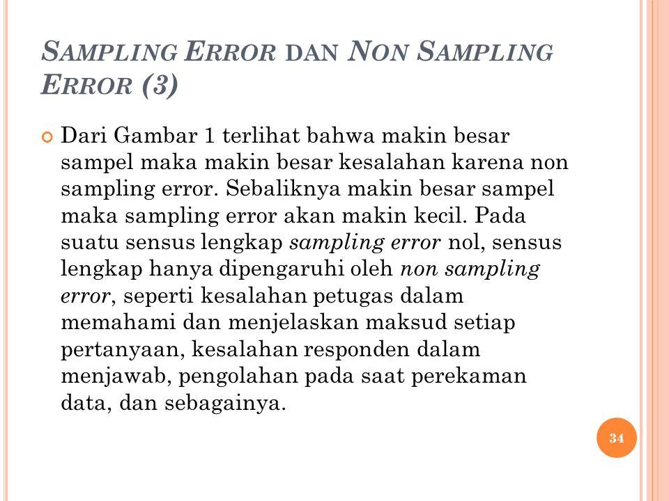 S AMPLING E RROR DAN N ON S AMPLING E RROR (3) Dari Gambar 1 terlihat bahwa makin besar sampel maka makin besar kesalahan karena non sampling error.