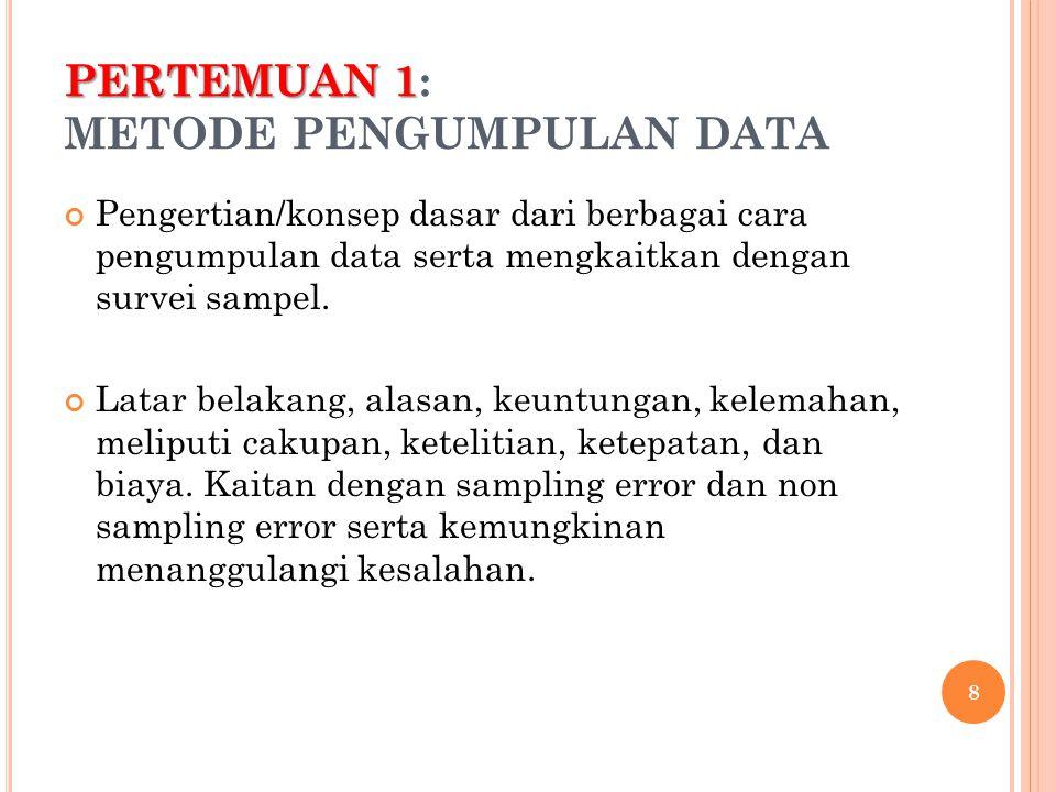 PERTEMUAN 1 PERTEMUAN 1: METODE PENGUMPULAN DATA Pengertian/konsep dasar dari berbagai cara pengumpulan data serta mengkaitkan dengan survei sampel.