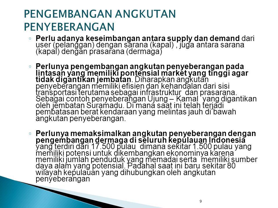 9 ◦ Perlu adanya keseimbangan antara supply dan demand dari user (pelanggan) dengan sarana (kapal), juga antara sarana (kapal) dengan prasarana (derma