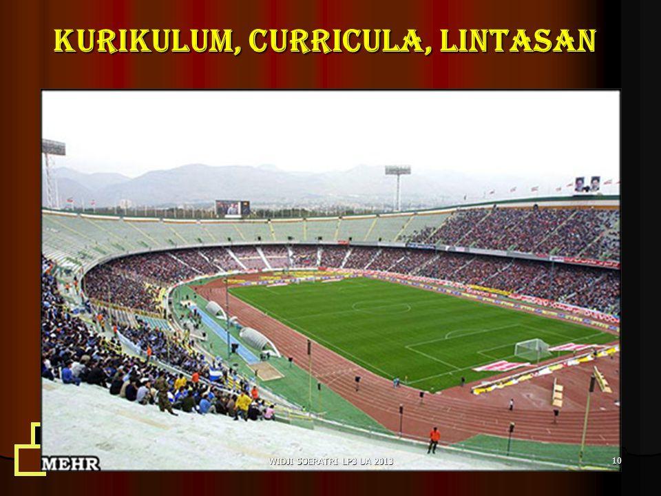 Kurikulum, Curricula, Lintasan 10 WIDJI SOERATRI LP3 UA 2013