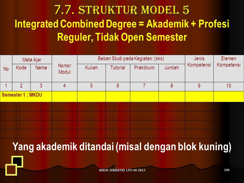 7.7.Struktur Model 5 7.7.