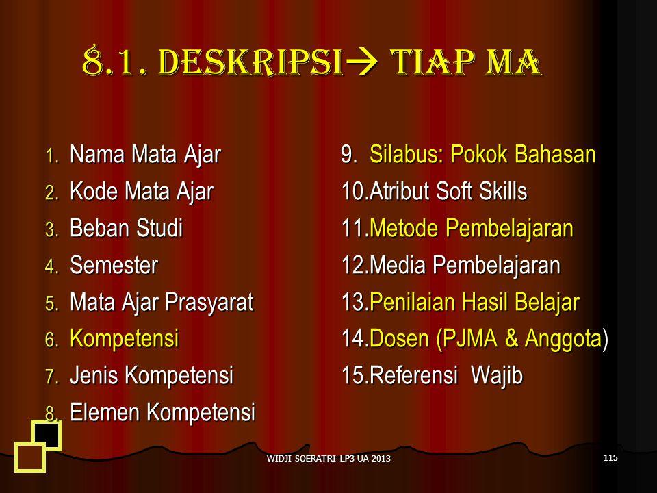 8.1.DESKRIPSI  TIAP MA 1. Nama Mata Ajar 2. Kode Mata Ajar 3.