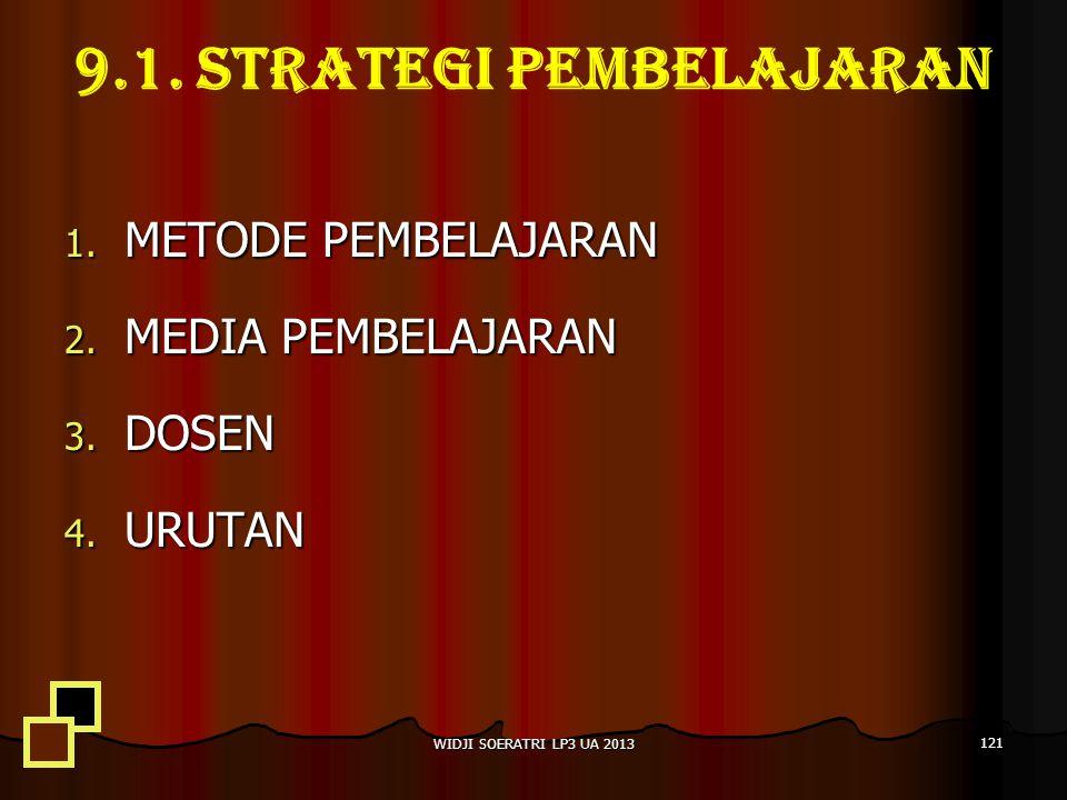 9.1.STRATEGI PEMBELAJARAN 1. METODE PEMBELAJARAN 2.
