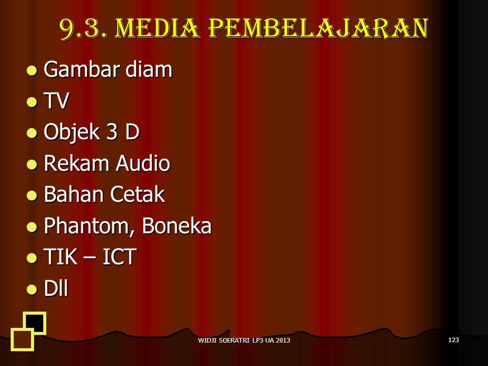 9.3. MEDIA PEMBELAJARAN Gambar diam Gambar diam TV TV Objek 3 D Objek 3 D Rekam Audio Rekam Audio Bahan Cetak Bahan Cetak Phantom, Boneka Phantom, Bon